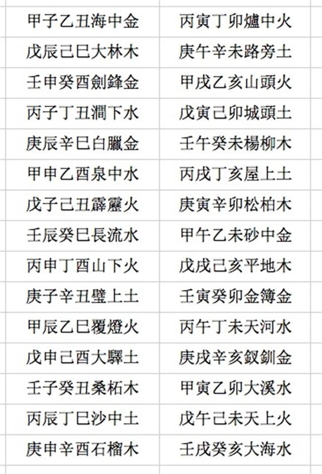 納音五行(記者周慧心/攝影)