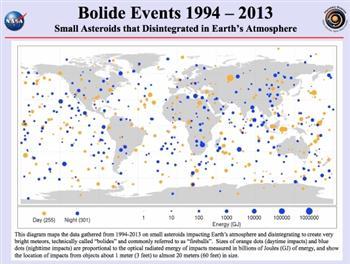 華郵:我們無視小行星威脅的原因