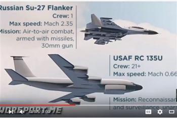 俄戰機「桶滾式」攔截美軍機 雙方僅距7.6米