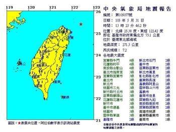 地震晃北台規模7.2 最大震度宜蘭4級