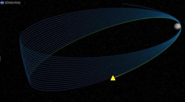 朱諾號探測器的繞木星軌道示意圖。(NASA視頻截圖)