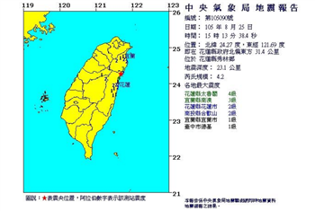 花蓮地震規模4.2 最大震度太魯閣4級