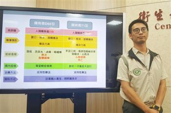 台灣出現首例腸病毒D68型感染病症