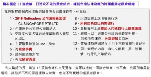 虛擬貨幣網路新興詐騙手法13招