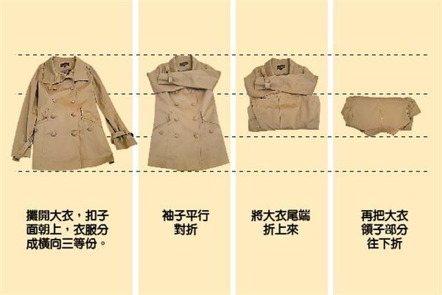大衣折叠法。(大纪元合成图)