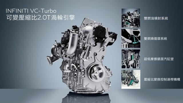 全新QX50_01_VC-Turbo可變壓縮比2.0渦輪引擎。(Infiniti提供)
