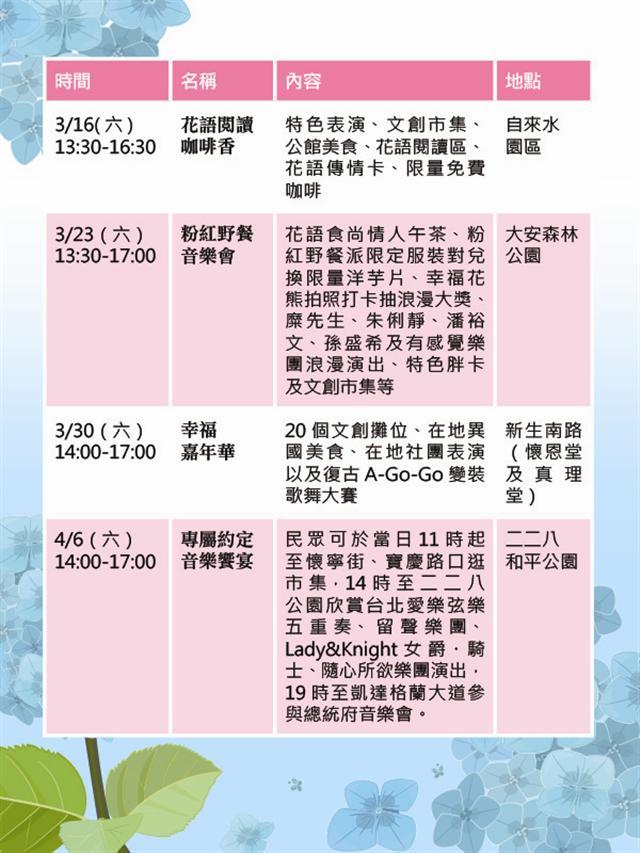 臺北杜鵑花季系列活動。(大紀元製表)