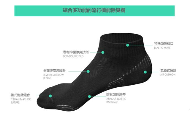 結合多功能的流行機能除臭襪。 (G.SIN 提供)