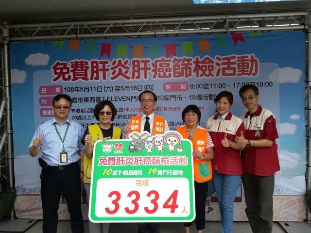 嘉市肝病篩檢6天響應3,334位民眾。(嘉義市政府提供)