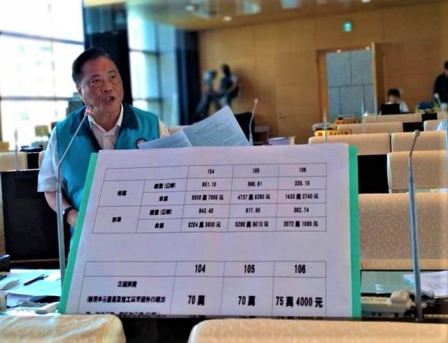 議員楊正中則批農業局專案報告未完整呈現事實。