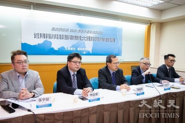 兩岸政策協會12日公布最新民調,在總統支持度上,蔡英文(53.6%)仍大幅領先韓國瑜(32.8%)。(記者陳柏州/攝影)