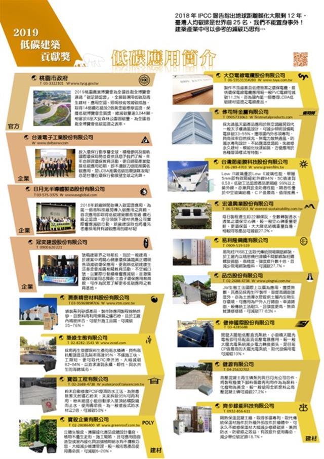 「低碳建築貢獻獎」名單、聯絡資訊與事蹟。-1(低碳建築聯盟LCBA提供)