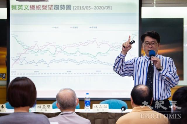 台灣民意基金會26日公布「2020年5月全國性民意調查」。(記者陳柏州/攝影)