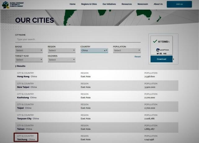 國際氣候組織「全球市長聯盟」於「地方政府永續發展理事會」(ICLEI)官網中,臺中被擅自歸於「China」。(臺中市政府提供)