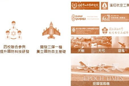 臺灣在1980年代曾針對重點大學精進國防科技,當時培育出許多專業人才,為日後開發「三彈一機」奠定了國防自主的基礎。(行政院 科技會報辦公室提供)