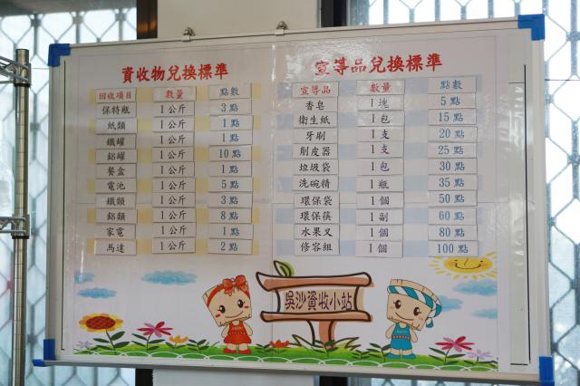 掛在吳沙社區活動中心牆上的資源回收物兌換規則表。