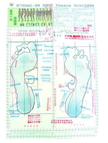 康鄭有晴第一次的腳底圖。( 富足生醫提供)