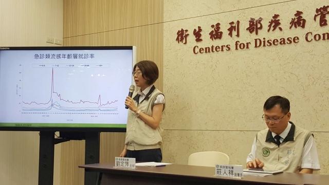 根據衛福部疾管署流感監測資料顯示,上週類流感門、急診人次高達9萬3,713人次。(中央社)
