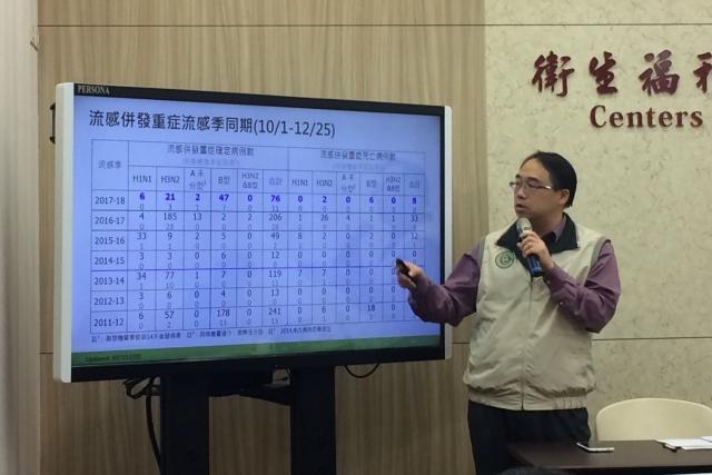 疾管署防疫中心副主任郭宏偉說明國內流感疫情。(施芝吟/攝影)