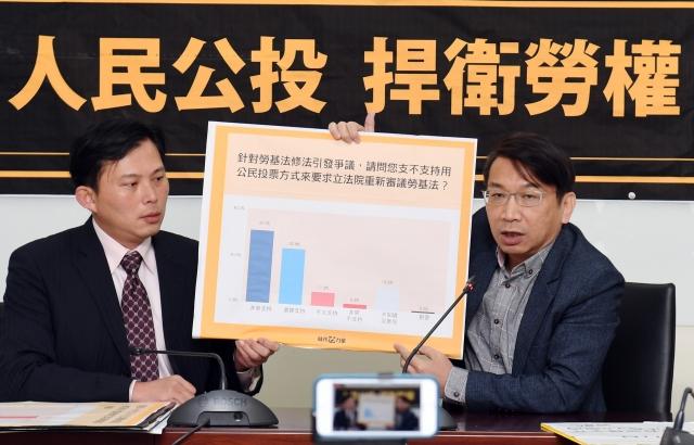 時代力量立委徐永明(右)、黃國昌(左)12日在黨團記者會展示民調表示,為了捍衛勞權,將提案人民公投 。(中央社)