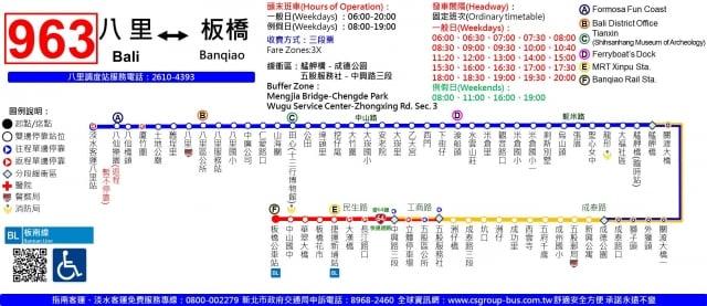 新北快速公車963「八里-板橋」路線圖(新北市政府交通局提供)