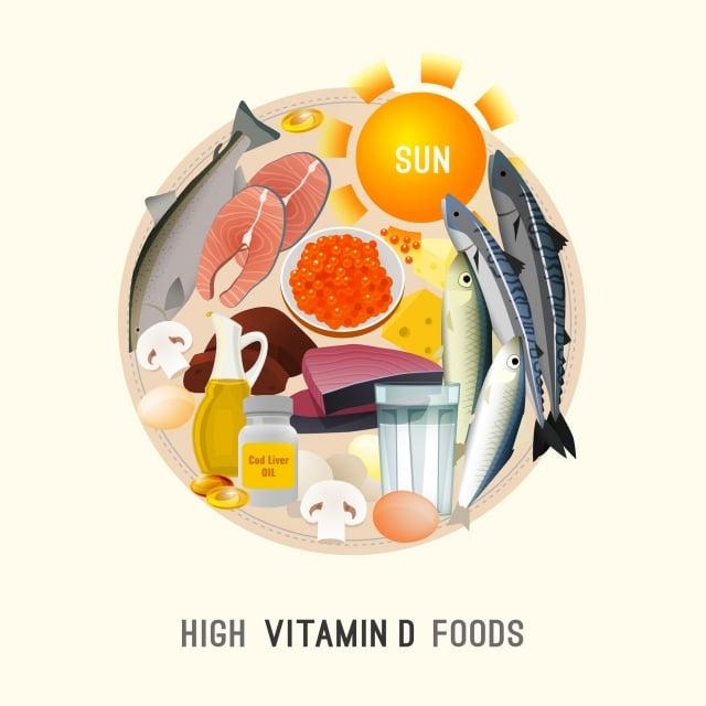 維生素D就像保護罩,缺少時會影響身體的防禦能力,進而產生各種問題。(123RF)