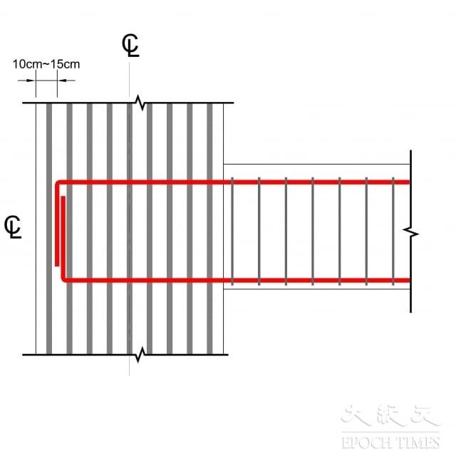 立剖圖(OK)。大梁主筋入柱錨錠長度與鉤位置長度符合圖說規定外,並錨錠於距柱外邊 10 公分至 15 公分處。(商鼎出版社提供)