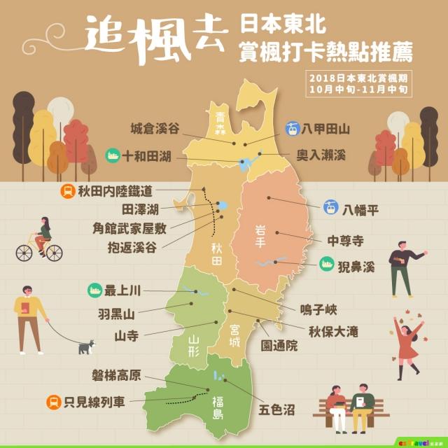日本東北賞楓熱點推薦(易遊網提供)