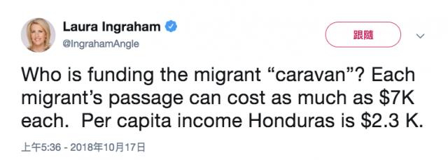福斯新聞主播殷格拉漢10月17日問:「 誰贊助了移民『大蓬車』?每個移民的旅費可能多達 7千美元,而宏都拉斯的人均收入才2 ,300美元。」(Laura Ingraham推特)