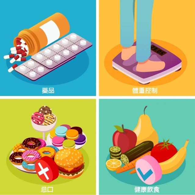 降低血壓的生活習慣型態調整項目包含:低鈉、控制酒類飲用、減重、戒菸、健康飲食、規律運動。。(123RF)