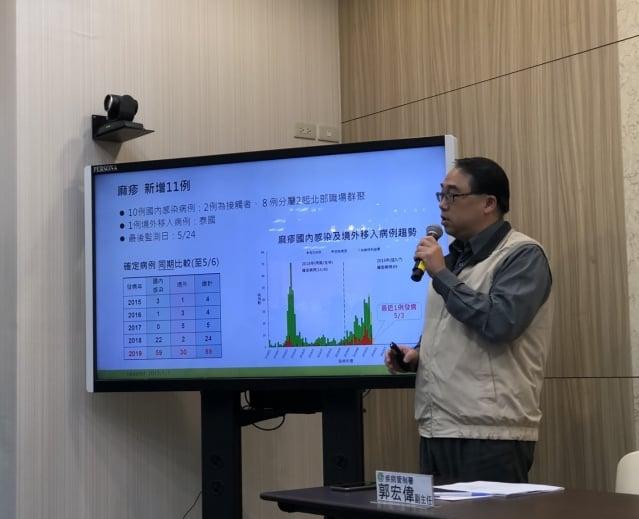 衛福部防疫中心副主任郭宏偉5月7日說明最新麻疹疫情。