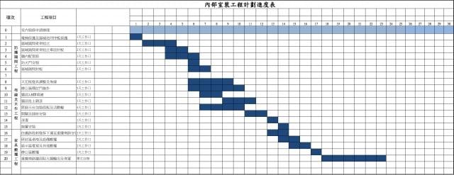 工程進度表範例。(東之光室內設計提供)