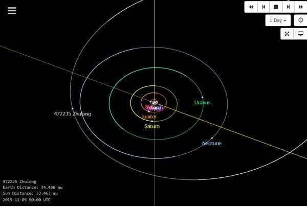 「燭龍」軌道位於海王星之外,甚至比冥王星更遠。(圖/翻攝自NASA JPL)