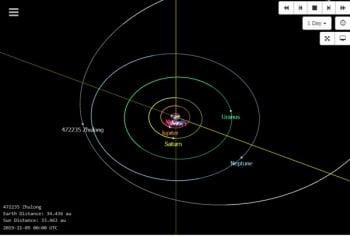 全球首例!台高中生發現「海王星外」新天體 IAU正式命名「燭龍」