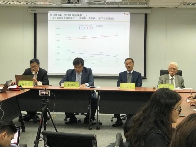 台灣制憲基金會4日發布「中國在臺灣選舉中扮演的角色:最新2020總統與立委選情」民調結果顯示,總統大選支持度,蔡英文50.6%,韓國瑜22.8%。(記者李怡欣/攝影)