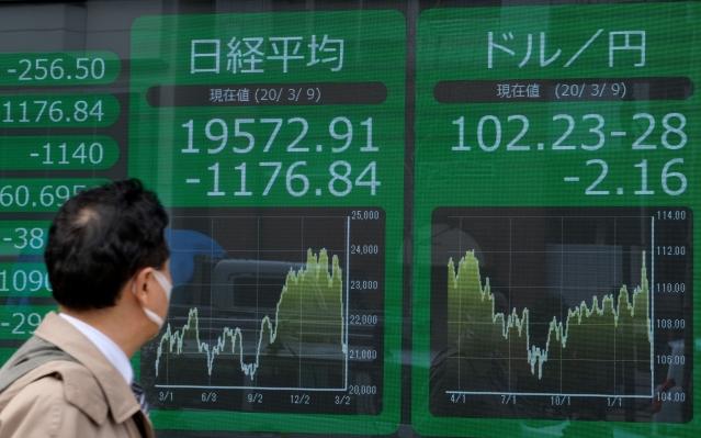美期指週一(3月9日)大跌逾4%,亞洲股市也大幅下跌,日股大跌900多點,跌幅超過4%。(KAZUHIRO NOGI/AFP via Getty Images)