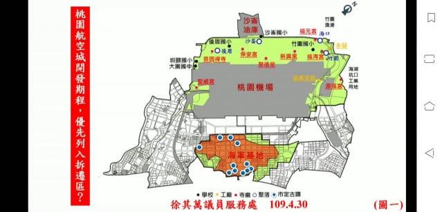 桃園航空域徵收範圍內的圳頭、后厝、沙崙、竹圍、陳康等五所國小學校拆遷所衍生的問題。