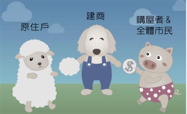 羊毛出在狗身上豬來買單。(蔡漢霖提供)