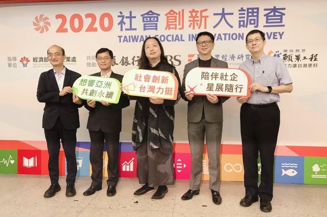 「2020社會創新大調查」於週一(8月24日)出爐,臺灣民眾對「社會企業」的認知度首度突破三分之一,顯示社企概念逐漸獲得國人認同。(賴意晴)