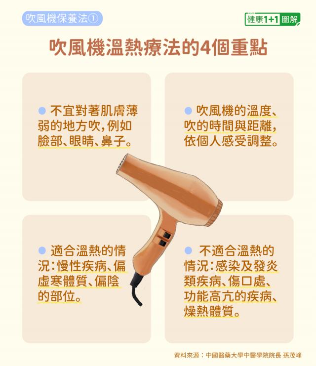 用吹風機進行穴位溫熱療法的重點。(健康1+1/大紀元)
