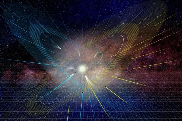 新研究發現,除了九大行星運行的黃道面(圖中黃色部分)之外,太陽系還有一個所謂空黃道(圖中藍色部分),多數彗星的遠日點都落在這兩個黃道面上。(NAOJ)