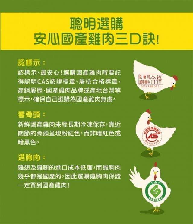 選購國產雞有三口訣,並認明三個標章。(中華民國養雞協會提供)