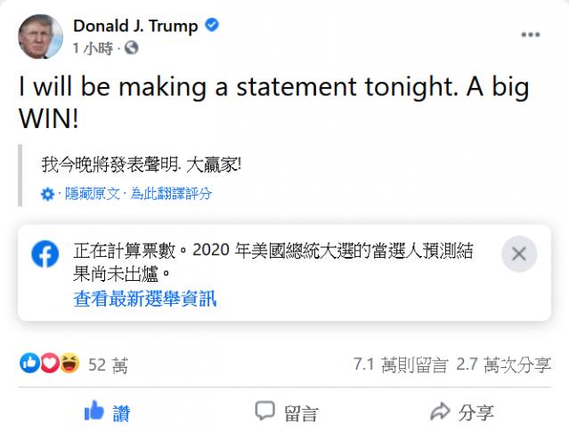 美國大選結果漸漸出爐,川普的推文卻再次遭到推特(Twitter)和臉書(Facebook)審查。 (川普臉書)
