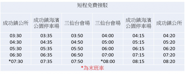 三仙台元旦迎曙光專車資訊。