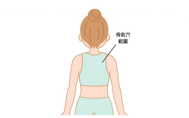 背俞穴可調理臟腑氣機,氣機調順可改善便祕的症狀。 (Shutterstock_大紀元合成)