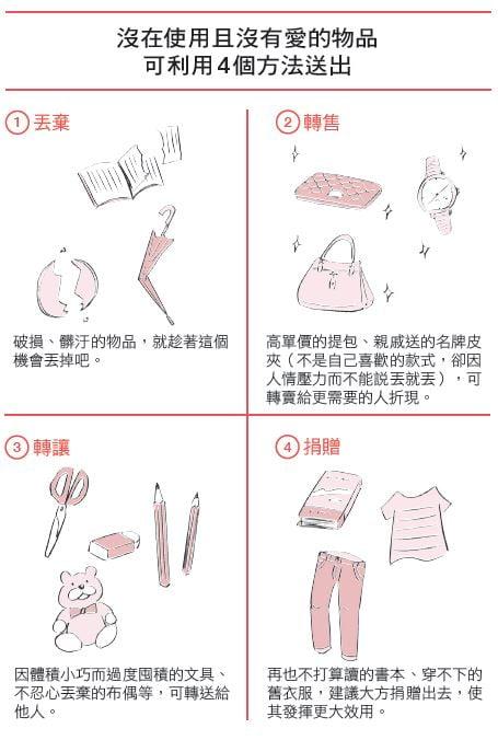 送出不使用且沒有愛的物品,有下列4個方法:(方言文化提供)