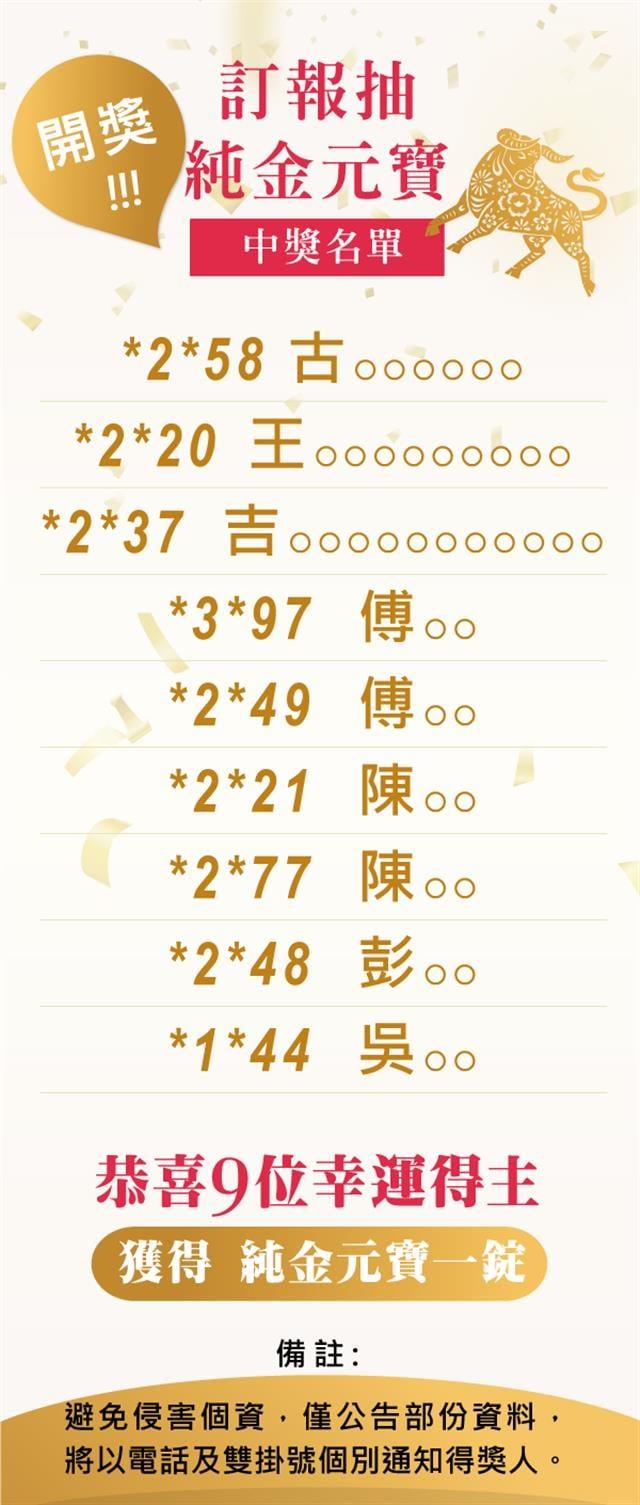 訂報抽黃金」抽獎活動中獎名單。(大紀元製圖)