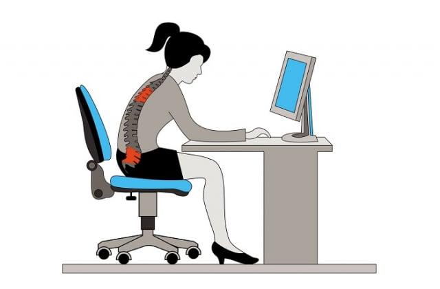 久坐不動的生活型態是促成難治型激痛點最廣為人知的原因。(Shutterstock)