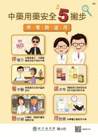 使用中醫藥有任何疑慮,應洽詢中醫師或專業醫事人員。(苗栗縣政府提供)