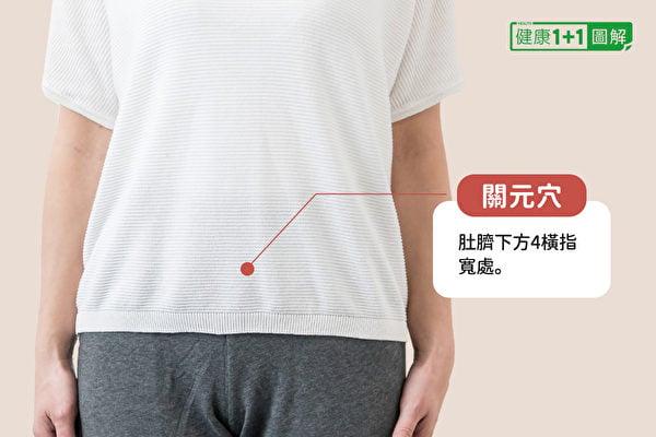 關元穴位於肚臍下方4橫指寬處。(健康1+1/大紀元)